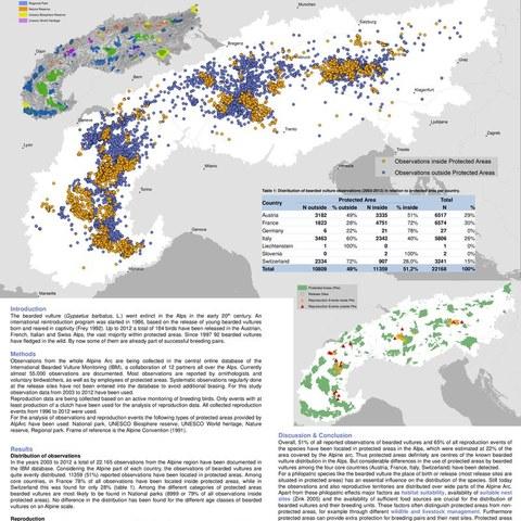 Distribution of bearded vultures (c) alparc. Vergrösserte Ansicht