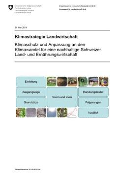 Klimastrategie Landwirtschaft