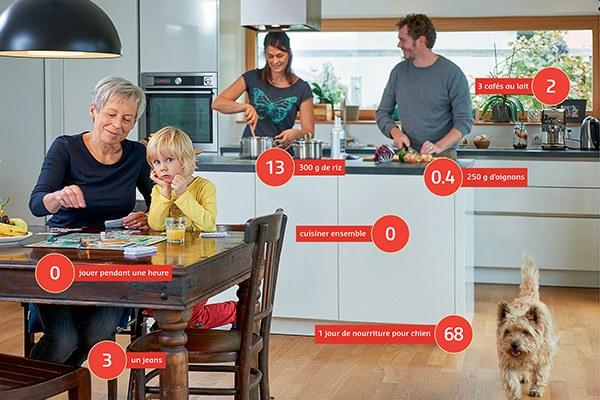 Avec « 100max », des foyers expérimentent ensemble des modes de vie soutenables. © Marcel Hagen, Studio 22