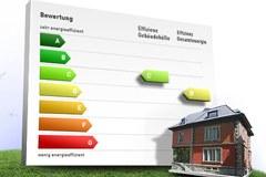 Le Certificat énergétique cantonal des bâtiments indique combien un bâtiment d'habitation consomme en énergie, lors d'une utilisation standard, en chauffage, en eau chaude sanitaire, en éclairage et en autres consommateurs électriques.